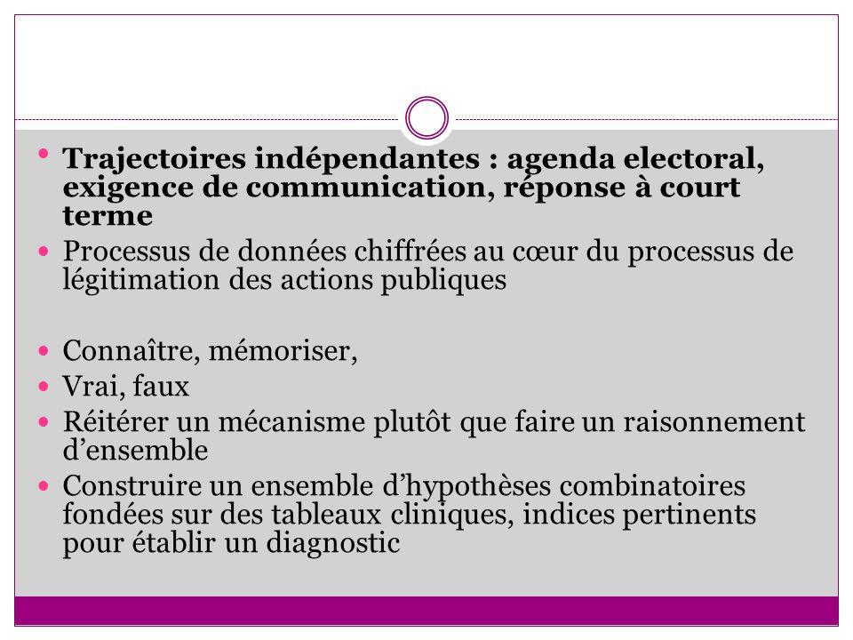 Trajectoires indépendantes : agenda electoral, exigence de communication, réponse à court terme Processus de données chiffrées au cœur du processus de