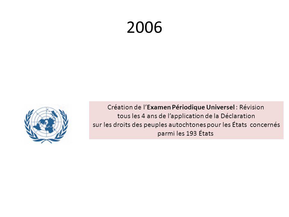 2006 Création de lExamen Périodique Universel : Révision tous les 4 ans de lapplication de la Déclaration sur les droits des peuples autochtones pour les États concernés parmi les 193 États
