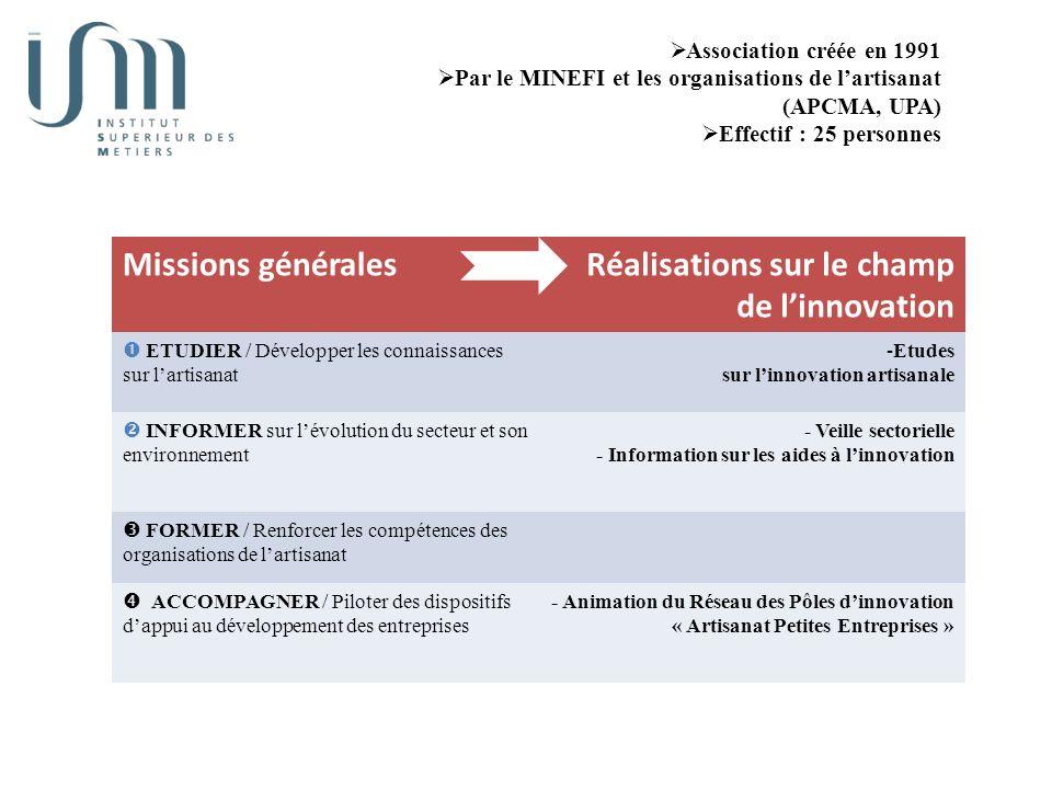 Institut Supérieur des Métiers 28-30 rue des peupliers 75013 Paris www.infometiers.org