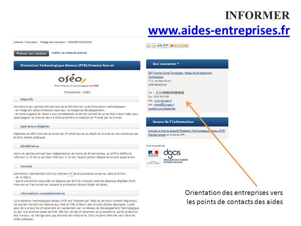 INFORMER www.aides-entreprises.fr Orientation des entreprises vers les points de contacts des aides