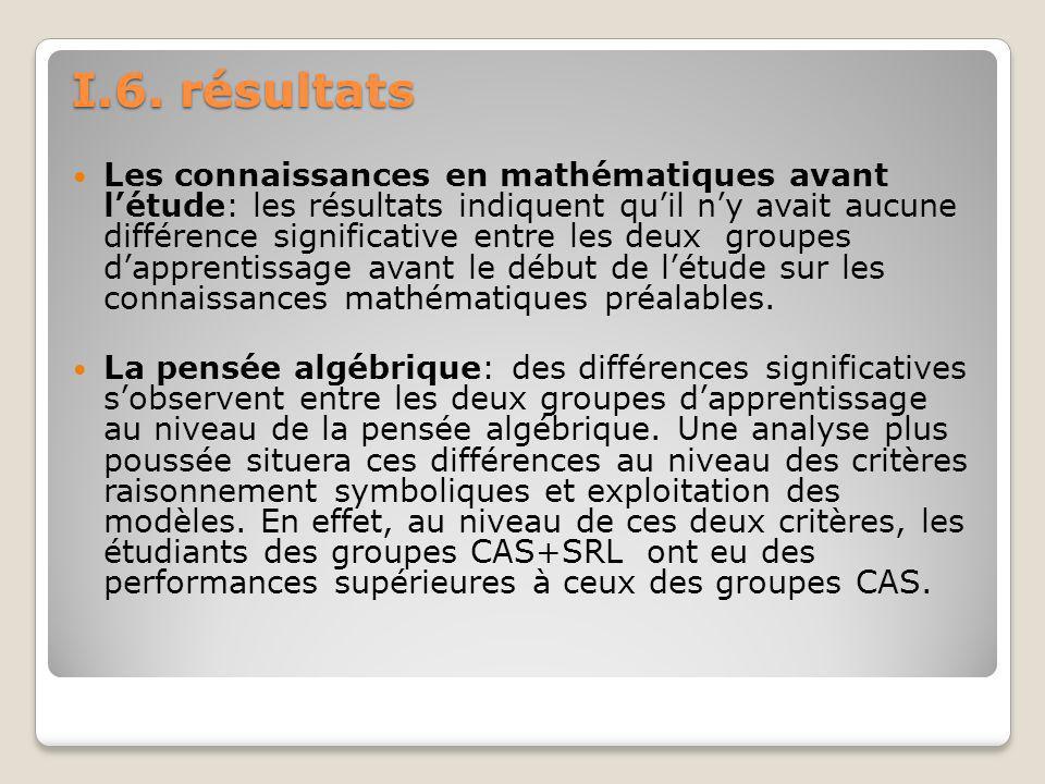 I.6. résultats Les connaissances en mathématiques avant létude: les résultats indiquent quil ny avait aucune différence significative entre les deux g