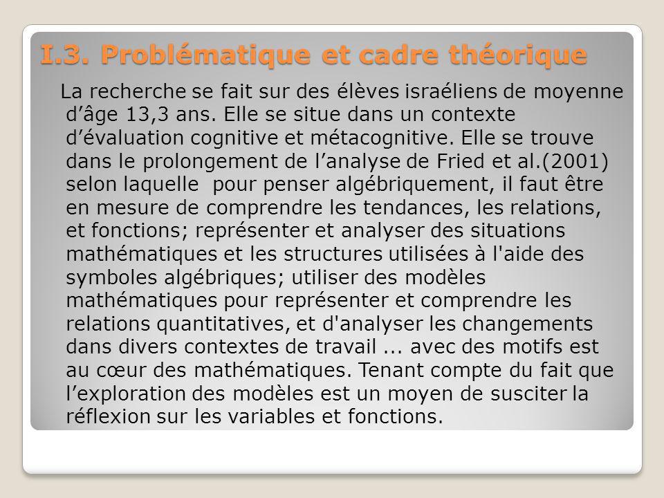 I.3. Problématique et cadre théorique La recherche se fait sur des élèves israéliens de moyenne dâge 13,3 ans. Elle se situe dans un contexte dévaluat