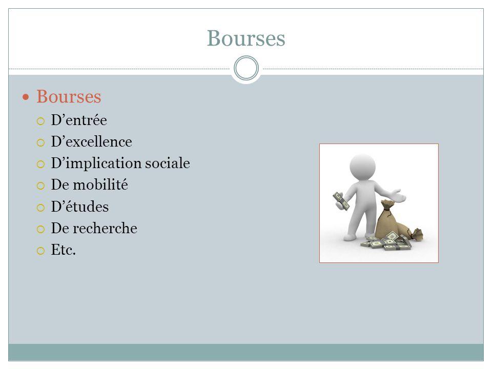 Dentrée Dexcellence Dimplication sociale De mobilité Détudes De recherche Etc.