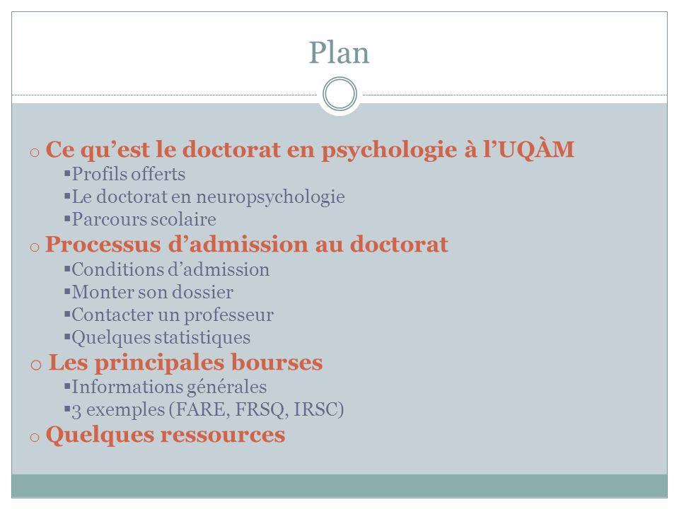 Plan o Ce quest le doctorat en psychologie à lUQÀM Profils offerts Le doctorat en neuropsychologie Parcours scolaire o Processus dadmission au doctora
