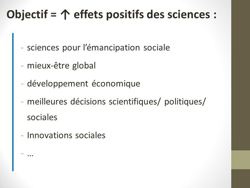 Objectif = effets positifs des sciences : -sciences pour lémancipation sociale -mieux-être global -développement économique -meilleures décisions scientifiques/ politiques/ sociales -Innovations sociales -…