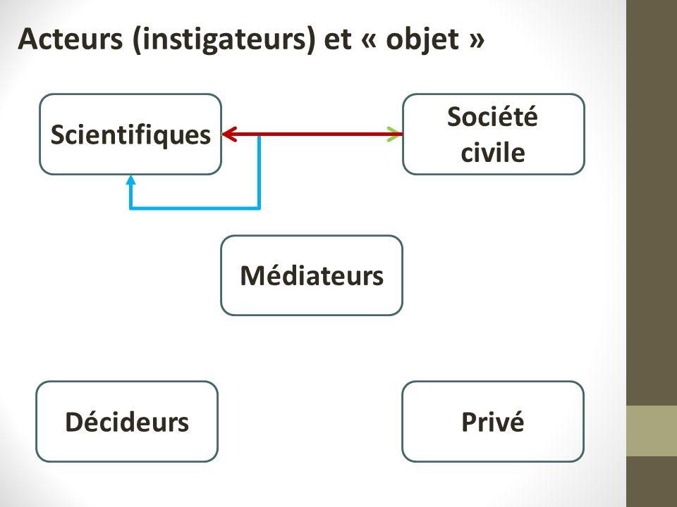 Acteurs (instigateurs) et « objet » Scientifiques Société civile Médiateurs PrivéDécideurs