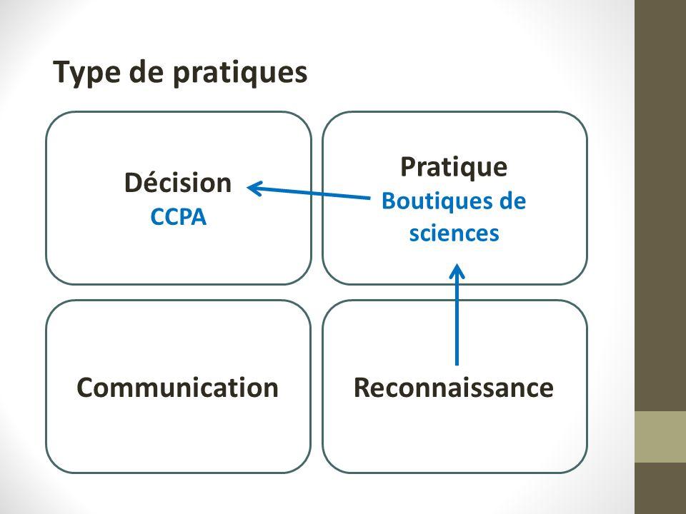 Décision CCPA Pratique Boutiques de sciences Communication Bar des sciences Reconnaissance Type de pratiques