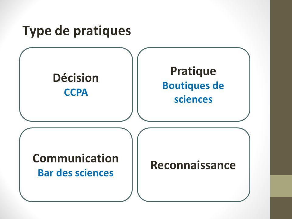 Décision CCPA Pratique Boutiques de sciences Communication Bar des sciences Reconnaissance Constructivisme Type de pratiques