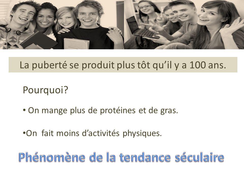 La puberté se produit plus tôt quil y a 100 ans. Pourquoi? On mange plus de protéines et de gras. On fait moins dactivités physiques.