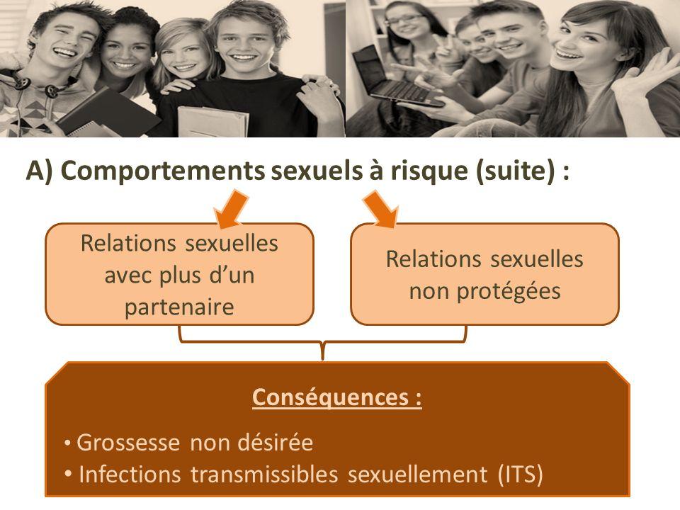 Relations sexuelles avec plus dun partenaire Relations sexuelles non protégées A) Comportements sexuels à risque (suite) : Conséquences : Grossesse no