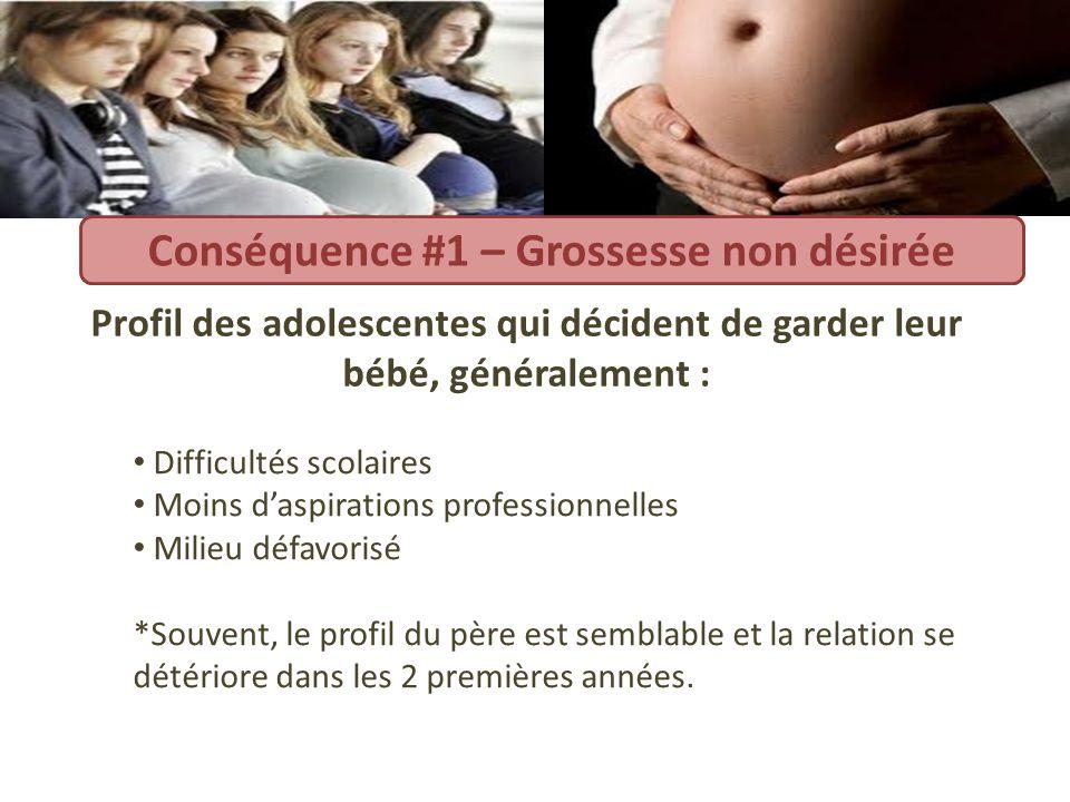 Profil des adolescentes qui décident de garder leur bébé, généralement : Difficultés scolaires Moins daspirations professionnelles Milieu défavorisé *