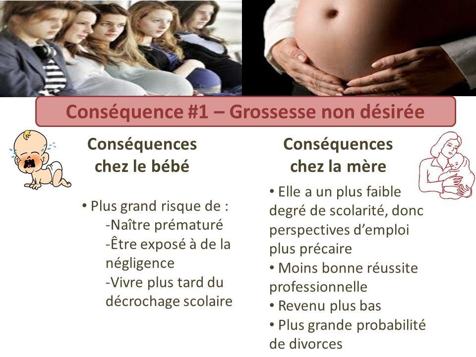 Conséquences chez le bébé Conséquences chez la mère Plus grand risque de : -Naître prématuré -Être exposé à de la négligence -Vivre plus tard du décro