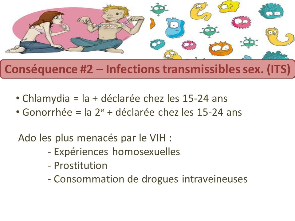 Conséquence #2 – Infections transmissibles sex.