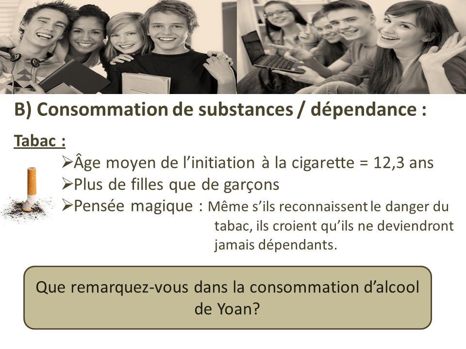 B) Consommation de substances / dépendance : Tabac : Âge moyen de linitiation à la cigarette = 12,3 ans Plus de filles que de garçons Pensée magique :