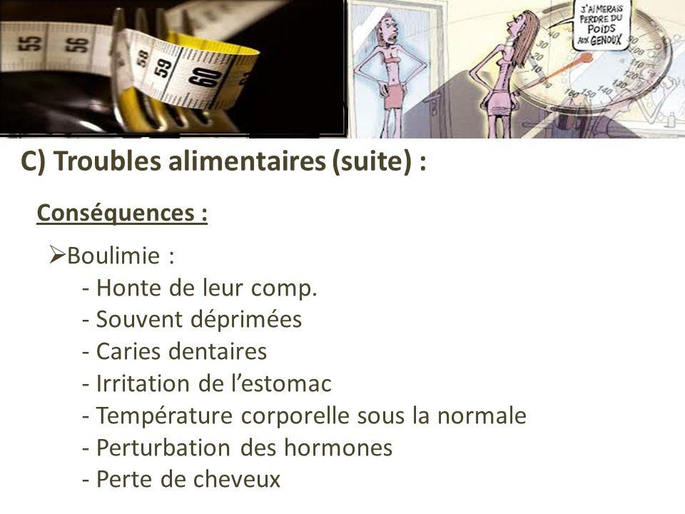 C) Troubles alimentaires (suite) : Conséquences : Boulimie : - Honte de leur comp. - Souvent déprimées - Caries dentaires - Irritation de lestomac - T