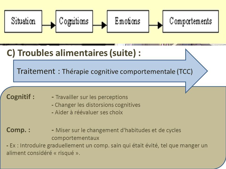 C) Troubles alimentaires (suite) : Cognitif :- Travailler sur les perceptions - Changer les distorsions cognitives - Aider à réévaluer ses choix Comp.