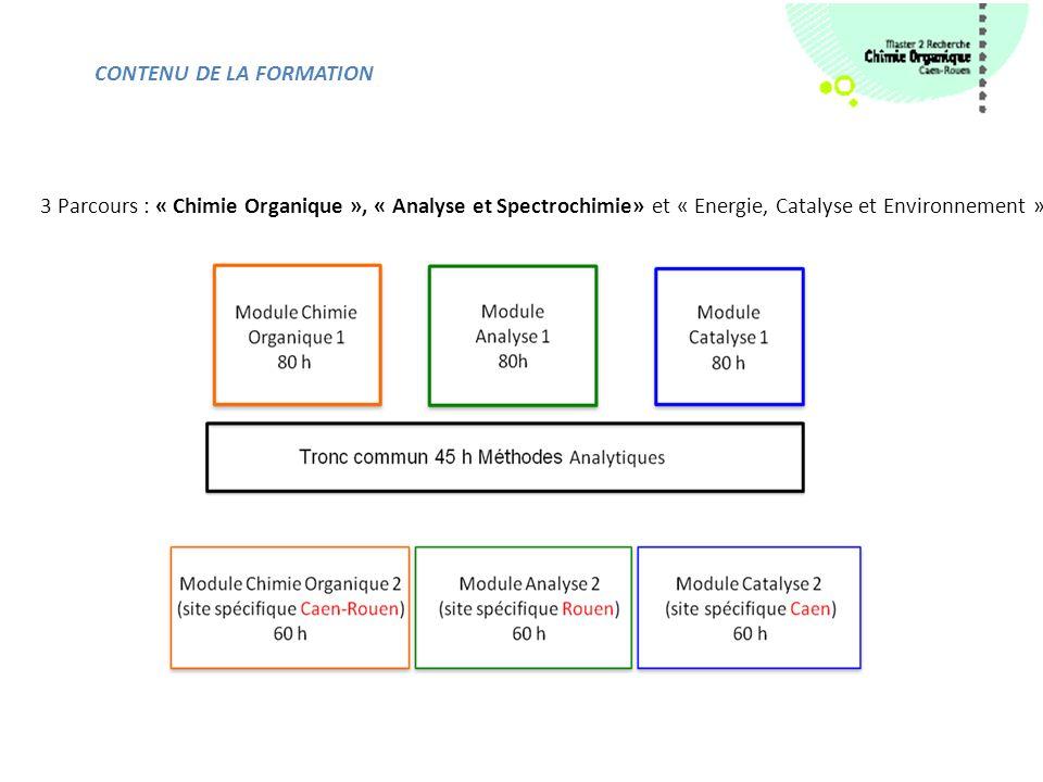 CONTENU DE LA FORMATION 3 Parcours : « Chimie Organique », « Analyse et Spectrochimie» et « Energie, Catalyse et Environnement ».