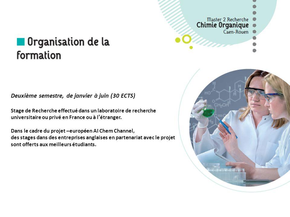 Deuxième semestre, de janvier à juin (30 ECTS) Stage de Recherche effectué dans un laboratoire de recherche universitaire ou privé en France ou à l ét