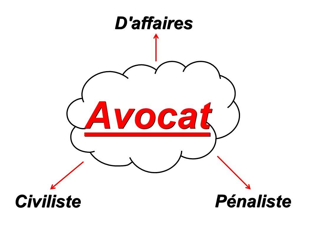 AVOCAT D AFFAIRES D AFFAIRES Ses clients sont des entreprises.