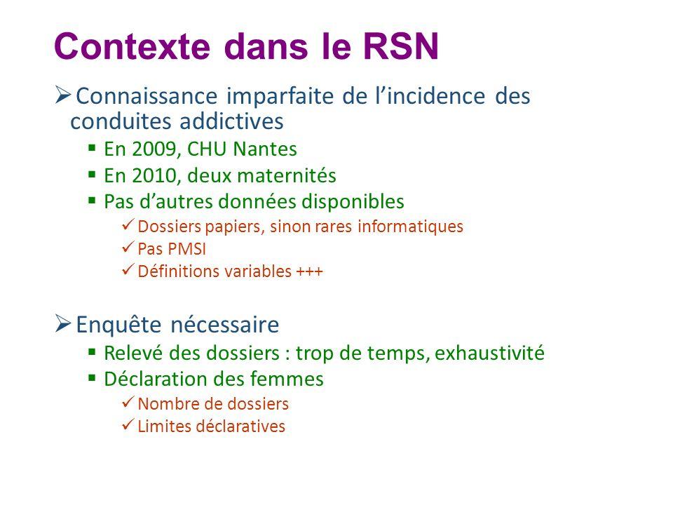 Contexte dans le RSN Connaissance imparfaite de lincidence des conduites addictives En 2009, CHU Nantes En 2010, deux maternités Pas dautres données d