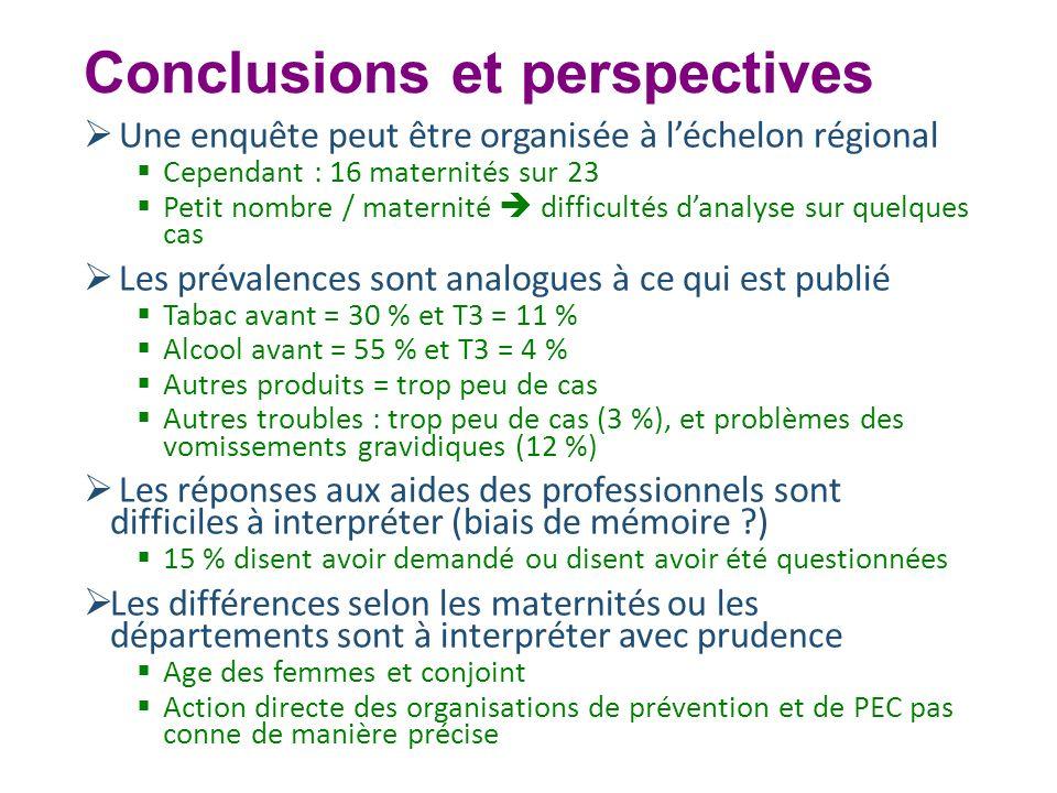 Conclusions et perspectives Une enquête peut être organisée à léchelon régional Cependant : 16 maternités sur 23 Petit nombre / maternité difficultés