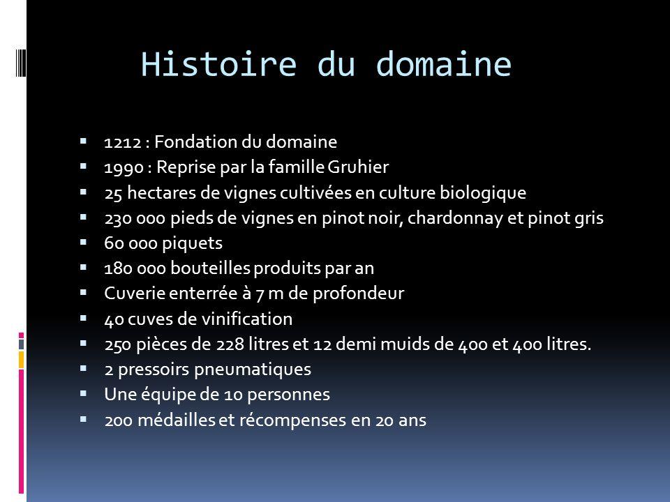 Histoire du domaine 1212 : Fondation du domaine 1990 : Reprise par la famille Gruhier 25 hectares de vignes cultivées en culture biologique 230 000 pi