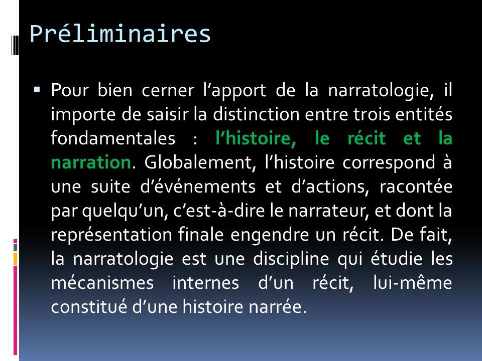 Préliminaires Pour bien cerner lapport de la narratologie, il importe de saisir la distinction entre trois entités fondamentales : lhistoire, le récit