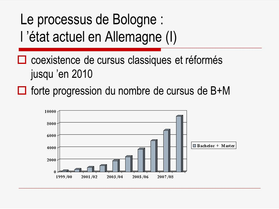 Le processus de Bologne : l état actuel en Allemagne (I) coexistence de cursus classiques et réformés jusqu en 2010 forte progression du nombre de cursus de B+M