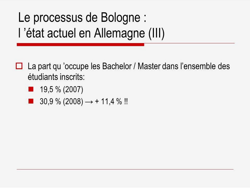 Le processus de Bologne : l état actuel en Allemagne (III) La part qu occupe les Bachelor / Master dans lensemble des étudiants inscrits: 19,5 % (2007) 30,9 % (2008) + 11,4 % !!