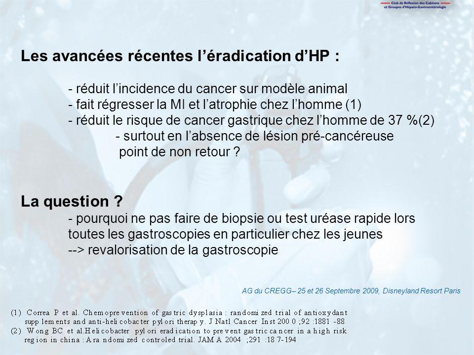 AG du CREGG– 25 et 26 Septembre 2009, Disneyland Resort Paris Les avancées récentes léradication dHP : - réduit lincidence du cancer sur modèle animal