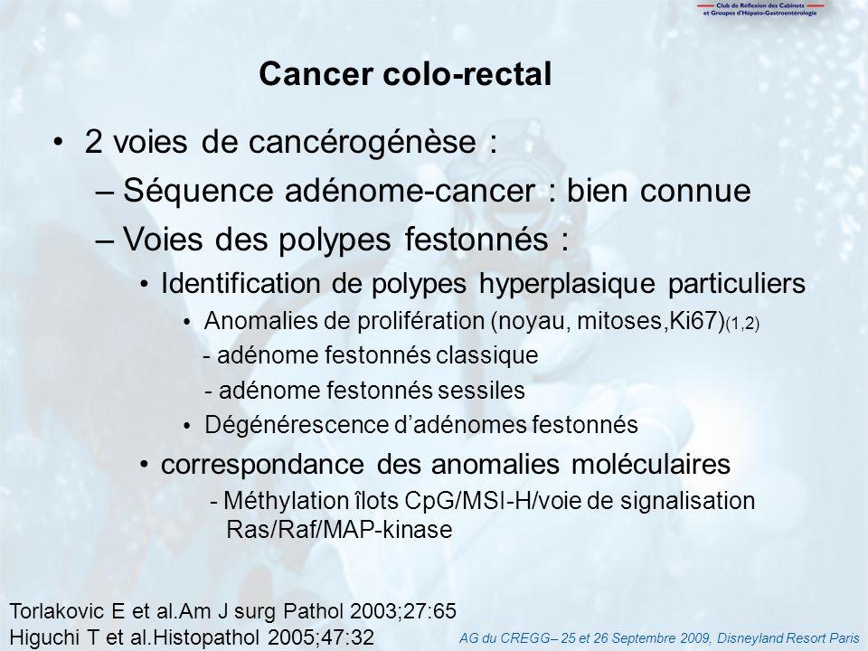 AG du CREGG– 25 et 26 Septembre 2009, Disneyland Resort Paris 2 voies de cancérogénèse : –Séquence adénome-cancer : bien connue –Voies des polypes festonnés : Identification de polypes hyperplasique particuliers Anomalies de prolifération (noyau, mitoses,Ki67) (1,2) - adénome festonnés classique - adénome festonnés sessiles Dégénérescence dadénomes festonnés correspondance des anomalies moléculaires - Méthylation îlots CpG/MSI-H/voie de signalisation Ras/Raf/MAP-kinase Cancer colo-rectal Torlakovic E et al.Am J surg Pathol 2003;27:65 Higuchi T et al.Histopathol 2005;47:32