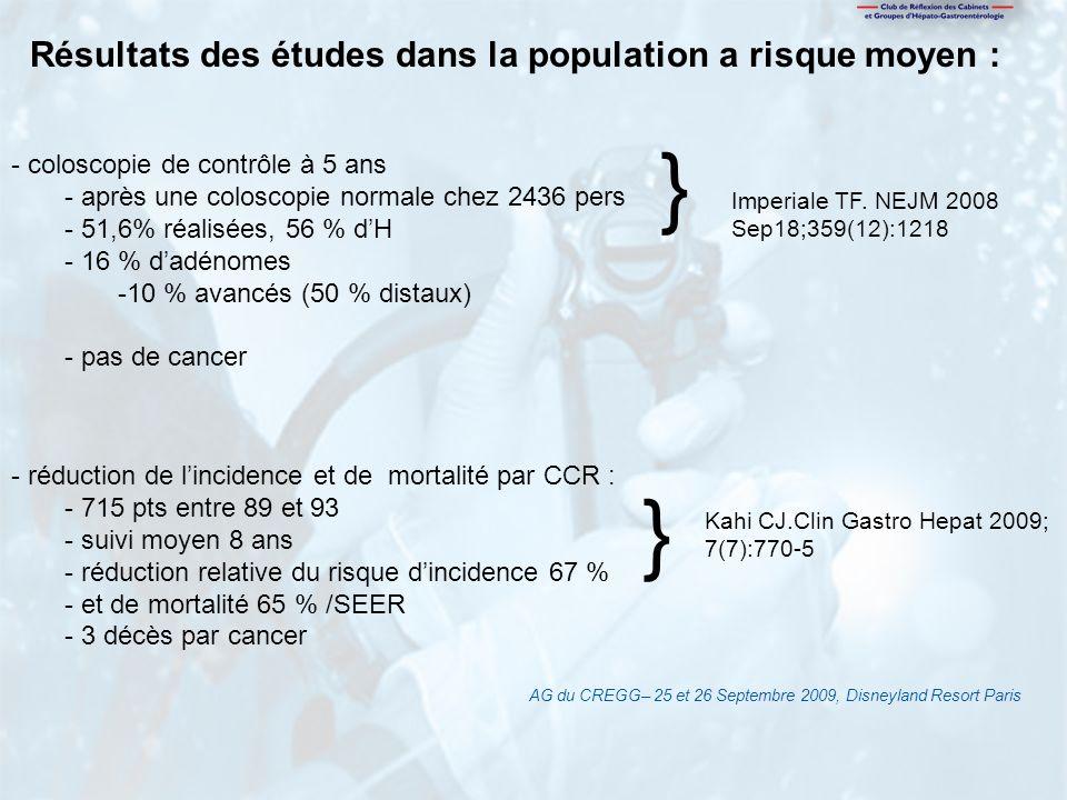 AG du CREGG– 25 et 26 Septembre 2009, Disneyland Resort Paris Résultats des études dans la population a risque moyen : - coloscopie de contrôle à 5 ans - après une coloscopie normale chez 2436 pers - 51,6% réalisées, 56 % dH - 16 % dadénomes -10 % avancés (50 % distaux) - pas de cancer - réduction de lincidence et de mortalité par CCR : - 715 pts entre 89 et 93 - suivi moyen 8 ans - réduction relative du risque dincidence 67 % - et de mortalité 65 % /SEER - 3 décès par cancer Imperiale TF.