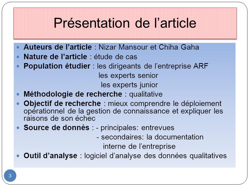 3 Auteurs de larticle : Nizar Mansour et Chiha Gaha Nature de larticle : étude de cas Population étudier : les dirigeants de lentreprise ARF les exper