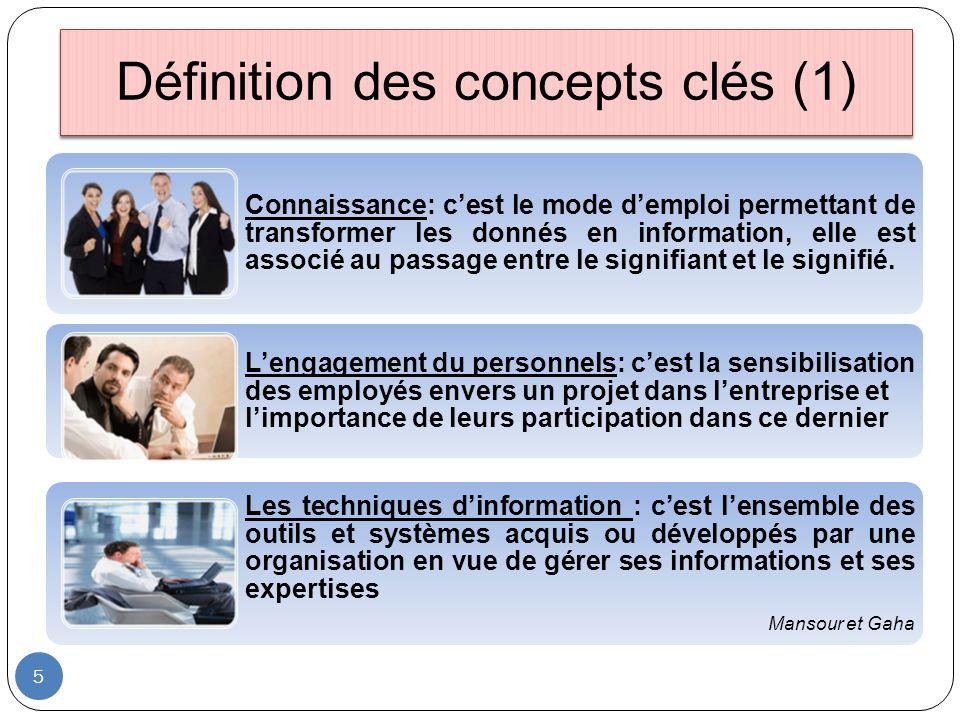 5 Définition des concepts clés (1) Connaissance: cest le mode demploi permettant de transformer les donnés en information, elle est associé au passage