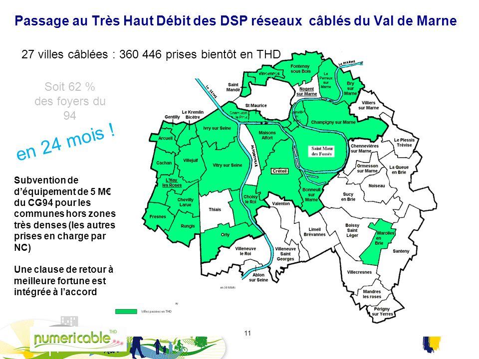 Passage au Très Haut Débit des DSP réseaux câblés du Val de Marne 11 27 villes câblées : 360 446 prises bientôt en THD Soit 62 % des foyers du 94 en 2