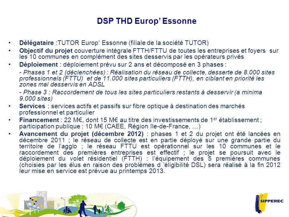 DSP THD Europ Essonne Délégataire :TUTOR Europ Essonne (filiale de la société TUTOR) Objectif du projet couverture intégrale FTTH/FTTU de toutes les e
