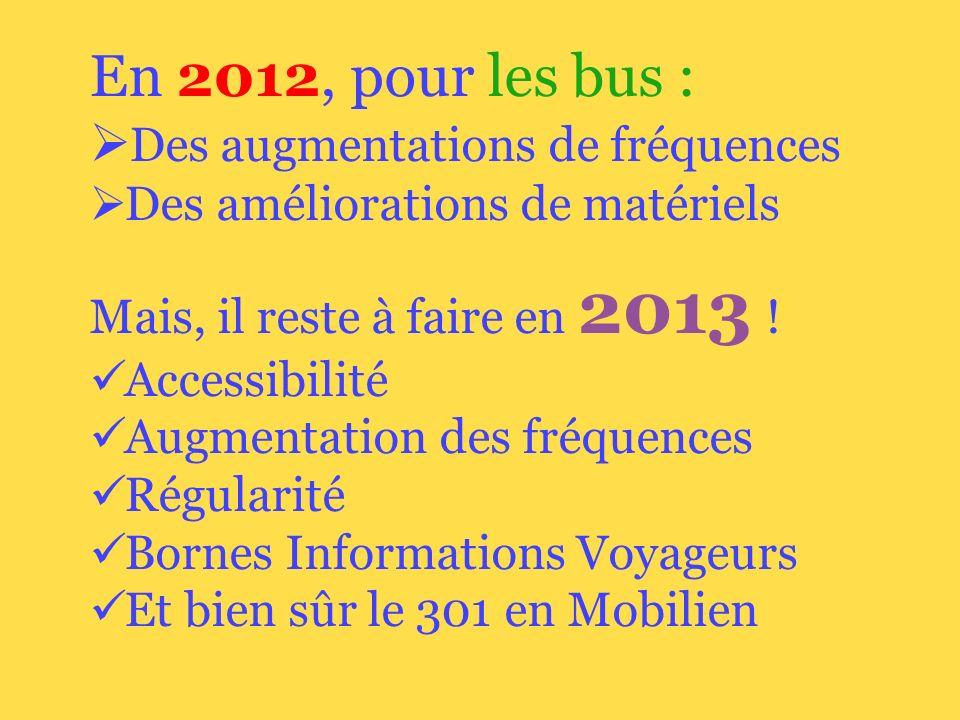 En 2012, pour les bus : Des augmentations de fréquences Des améliorations de matériels Mais, il reste à faire en 2013 .