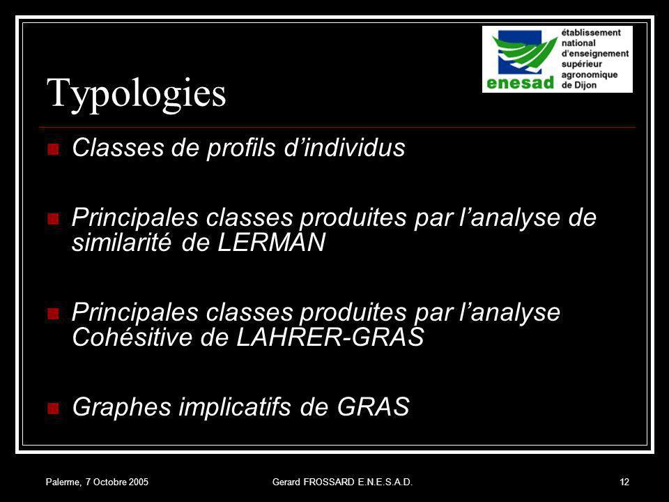 Palerme, 7 Octobre 2005Gerard FROSSARD E.N.E.S.A.D.12 Typologies Classes de profils dindividus Principales classes produites par lanalyse de similarité de LERMAN Principales classes produites par lanalyse Cohésitive de LAHRER-GRAS Graphes implicatifs de GRAS