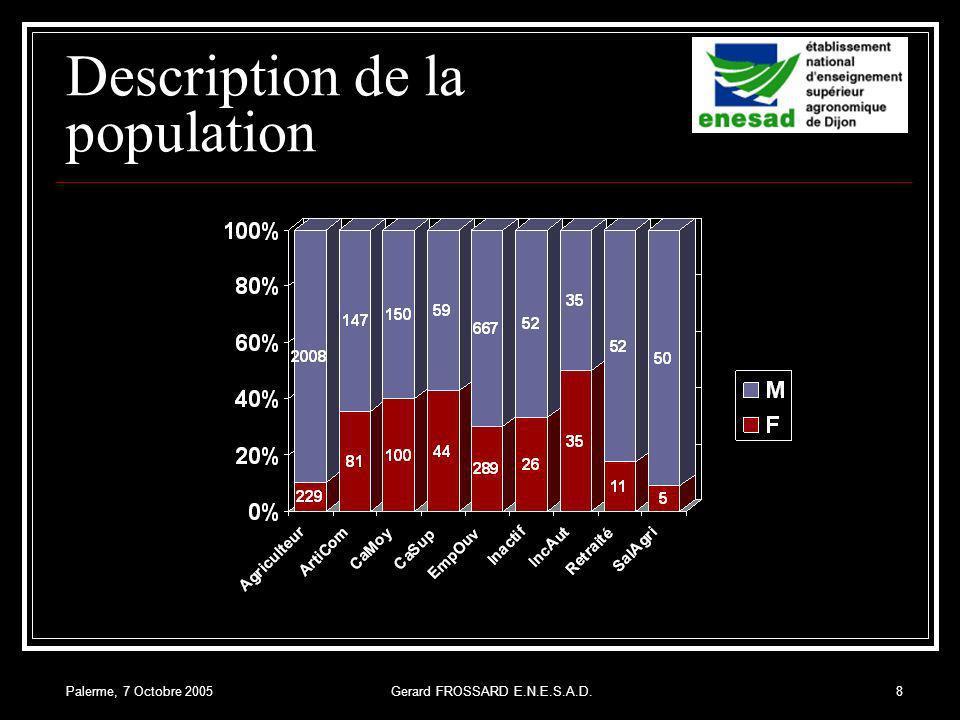 Palerme, 7 Octobre 2005Gerard FROSSARD E.N.E.S.A.D.8 Description de la population