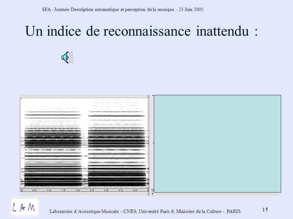 SFA - Journée Description automatique et perception de la musique - 23 Juin 2005 Laboratoire dAcoustique Musicale - CNRS, Université Paris 6, Ministère de la Culture - PARIS 15 Un indice de reconnaissance inattendu :