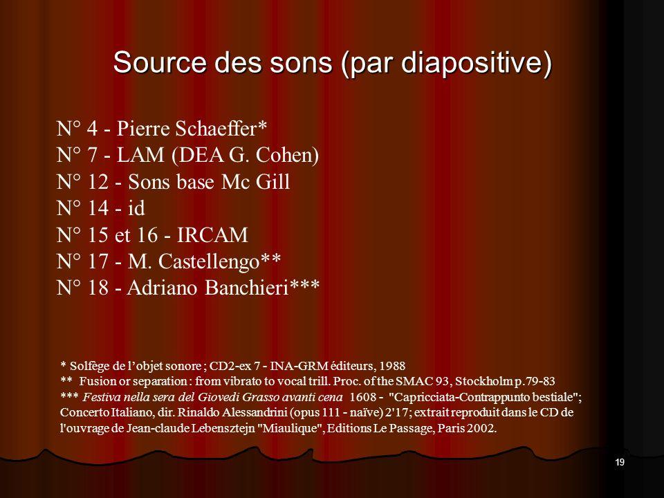 19 N° 4 - Pierre Schaeffer* N° 7 - LAM (DEA G.