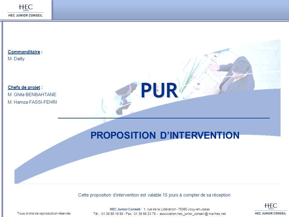 Proposition dintervention – Janvier 2006 - Page 22 Tous droits de reproduction réservés HEC Junior Conseil 1, rue de la Libération 78350 Jouy-en-Josas Tél.