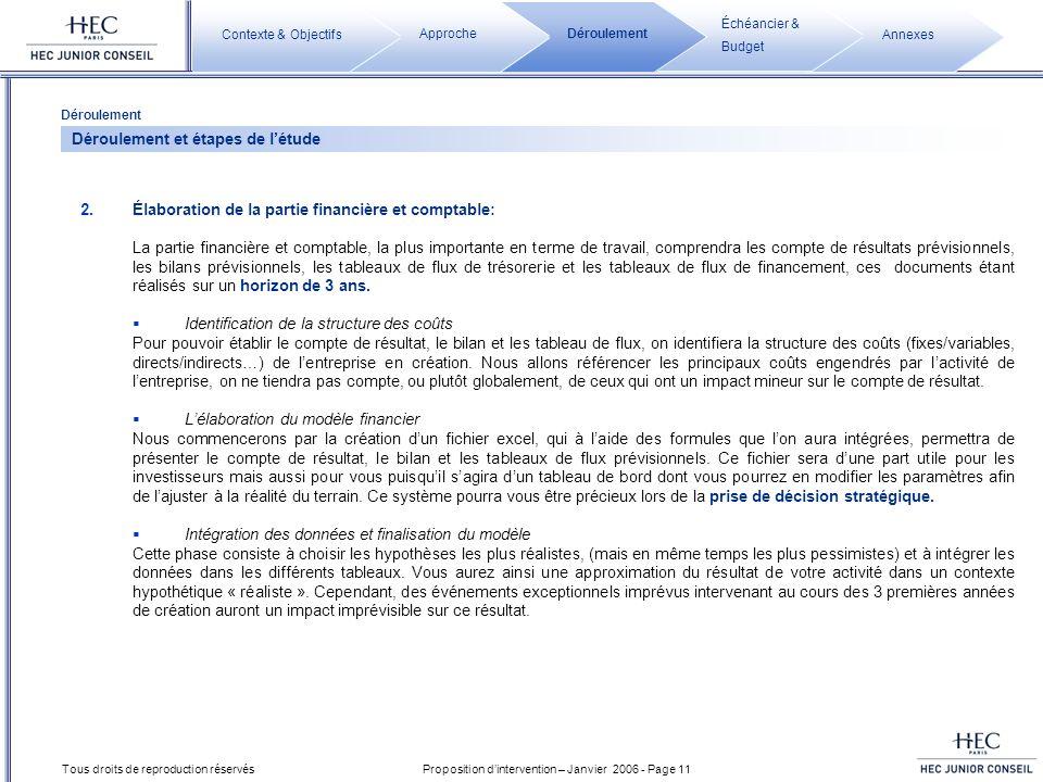 Proposition dintervention – Janvier 2006 - Page 11 Tous droits de reproduction réservés 2.Élaboration de la partie financière et comptable: La partie