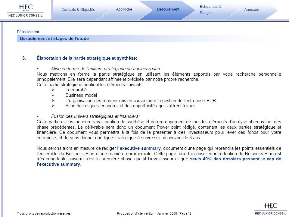 Proposition dintervention – Janvier 2006 - Page 12 Tous droits de reproduction réservés 3.Élaboration de la partie stratégique et synthèse: Mise en fo