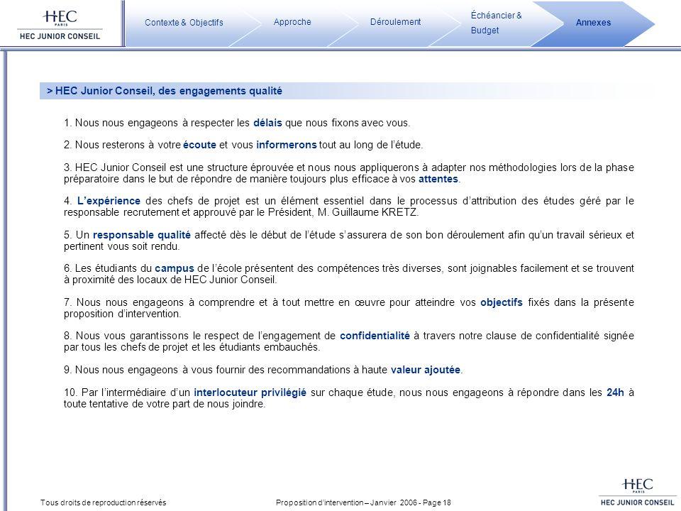 Proposition dintervention – Janvier 2006 - Page 18 Tous droits de reproduction réservés 1. Nous nous engageons à respecter les délais que nous fixons