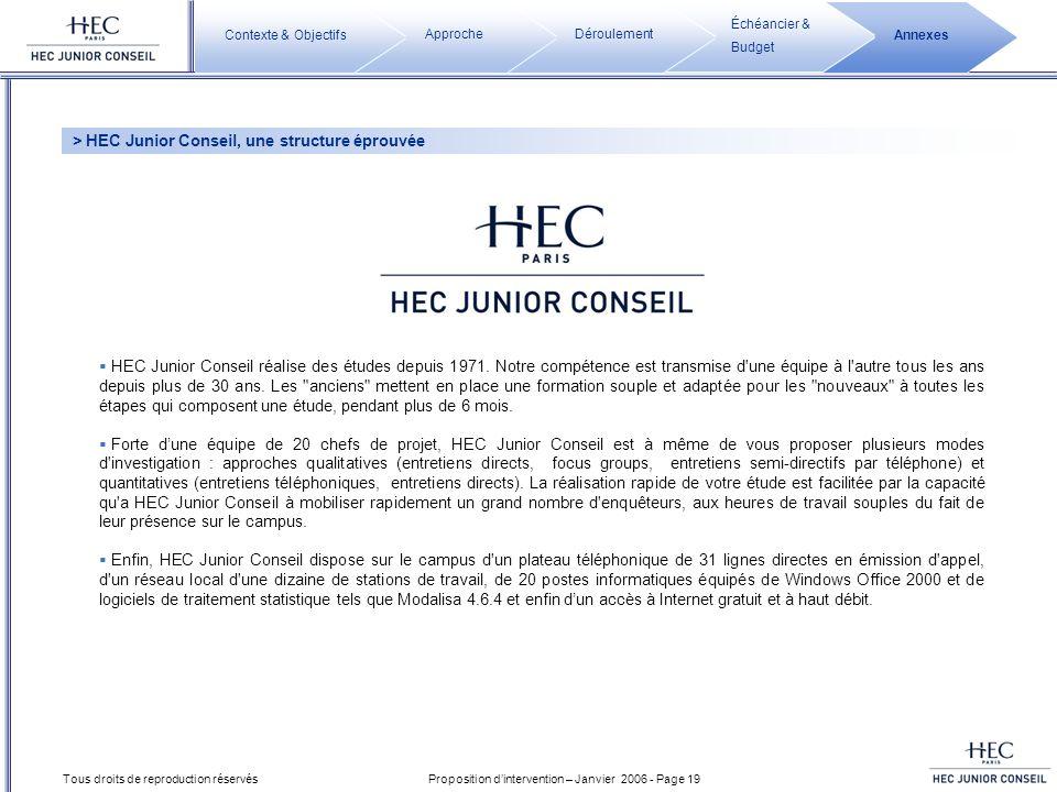 Proposition dintervention – Janvier 2006 - Page 19 Tous droits de reproduction réservés HEC Junior Conseil réalise des études depuis 1971. Notre compé