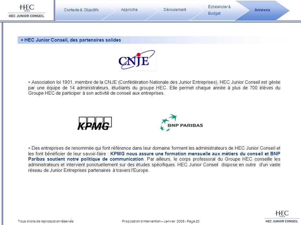 Proposition dintervention – Janvier 2006 - Page 20 Tous droits de reproduction réservés Association loi 1901, membre de la CNJE (Confédération Nationa