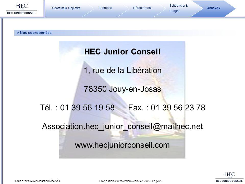 Proposition dintervention – Janvier 2006 - Page 22 Tous droits de reproduction réservés HEC Junior Conseil 1, rue de la Libération 78350 Jouy-en-Josas