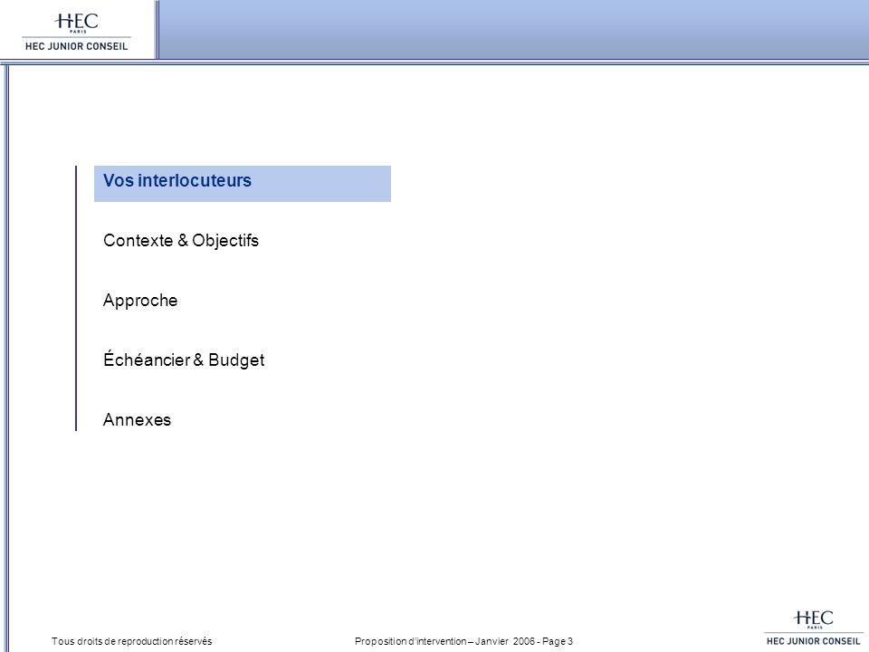 Proposition dintervention – Janvier 2006 - Page 3 Tous droits de reproduction réservés Vos interlocuteurs Contexte & Objectifs Approche Échéancier & B