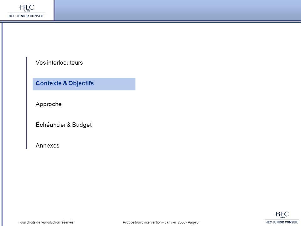 Proposition dintervention – Janvier 2006 - Page 6 Tous droits de reproduction réservés Vos interlocuteurs Contexte & Objectifs Approche Échéancier & B